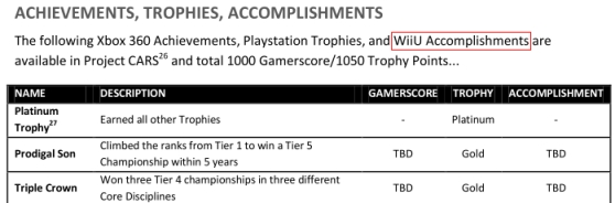 wii u accomplishments achievements